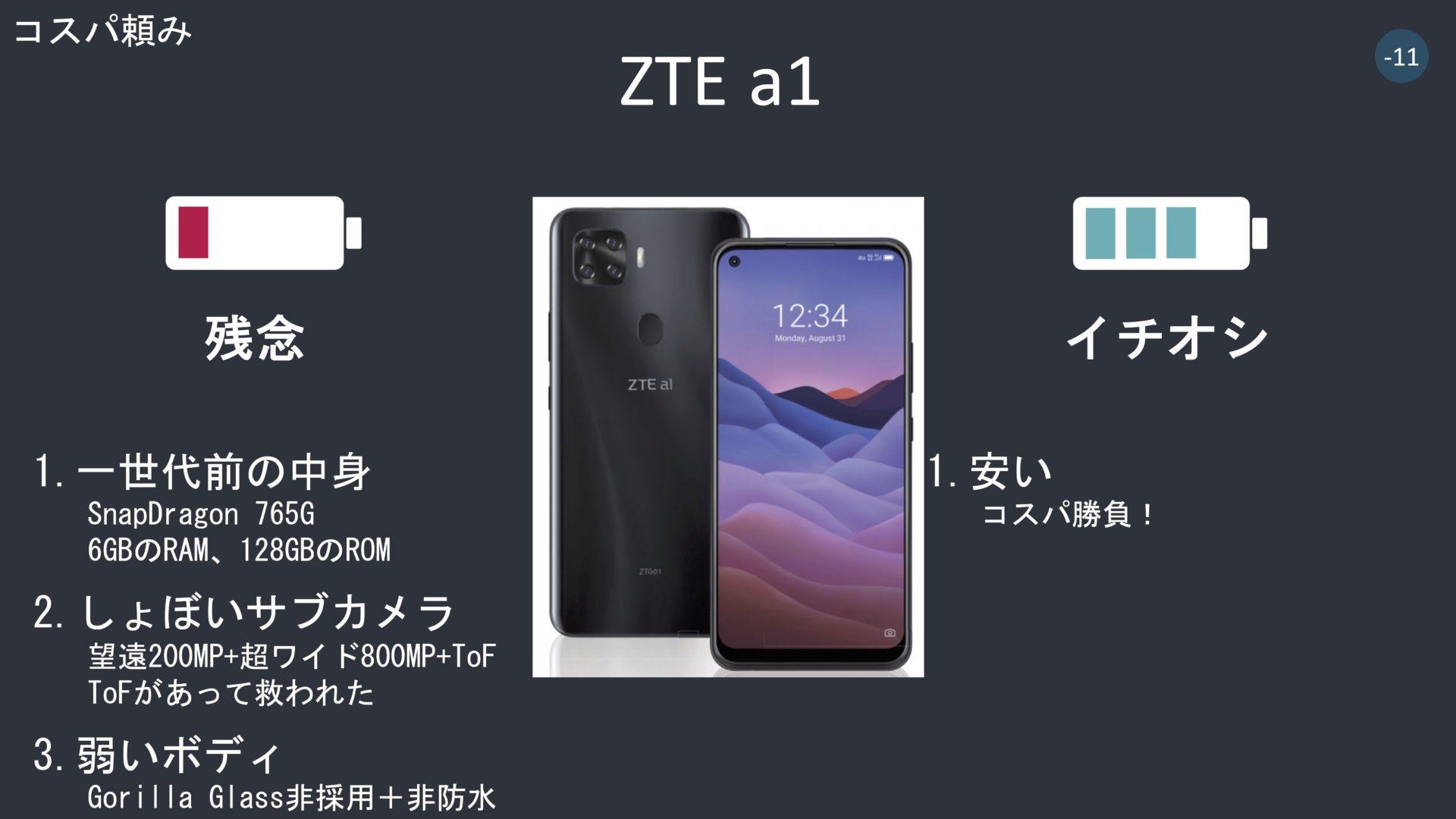 zte_a1