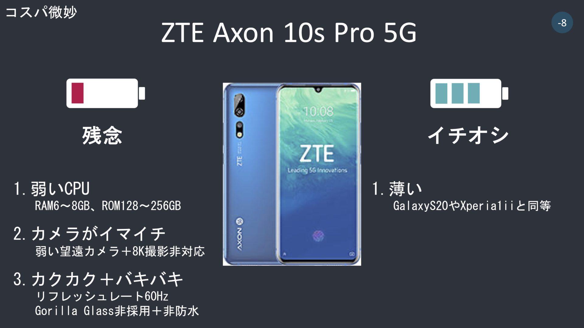 zte_axon_10s_pro